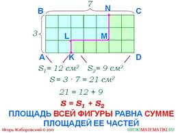 "Презентация ""Площадь. Формула площади прямоугольника"", слайд 5"