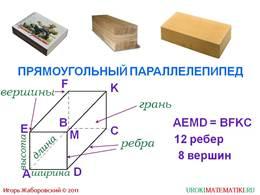 "Презентация ""Прямоугольный параллелепипед"", слайд 2"