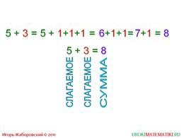 """Презентация """"Сложение натуральных чисел и его свойства"""", слайд 3"""