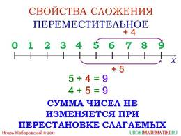 """Презентация """"Сложение натуральных чисел и его свойства"""", слайд 5"""