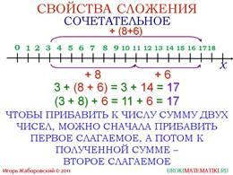 """Презентация """"Сложение натуральных чисел и его свойства"""", слайд 6"""