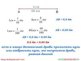 """Презентация """"Сравнение десятичных дробей"""", слайд 2"""