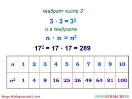 """Презентация """"Степень числа. Квадрат и куб числа"""", слайд 4"""