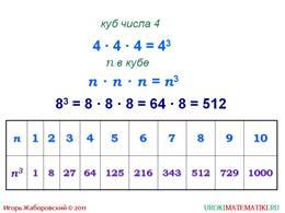 """Презентация """"Степень числа. Квадрат и куб числа"""", слайд 5"""