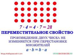 """Презентация """"Умножение натуральных чисел и его свойства"""", слайд 4"""