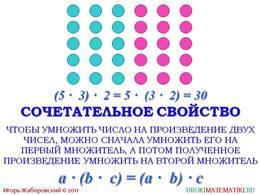 """Презентация """"Умножение натуральных чисел и его свойства"""", слайд 5"""