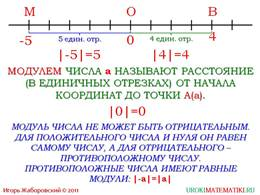 "презентация ""Модуль числа"" слайд 2"