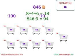 """презентация """"Признаки делимости на 9 и на 3"""" слайд 2"""