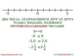 """презентация """"Противоположные числа"""" слайд 2"""