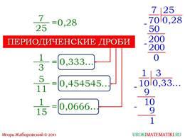 """презентация """"Рациональные числа"""" слайд 6"""