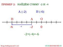 """презентация """"Сложение чисел с помощью координатной прямой"""" слайд 6"""