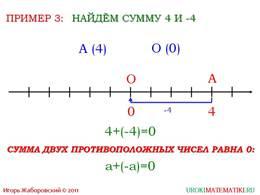 """презентация """"Сложение чисел с помощью координатной прямой"""" слайд 7"""