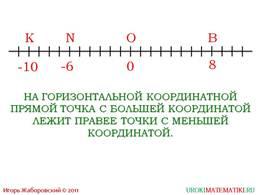 """презентация """"Сравнение чисел"""" слайд 6"""