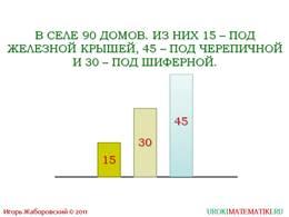 """презентация """"Столбчатые диаграммы"""" слайд 3"""