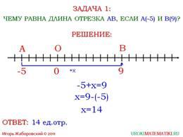 """презентация """"Вычитание рациональных чисел"""" слайд 4"""