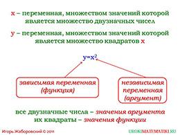 """Презентация """"Что такое функция"""" слайд 3"""