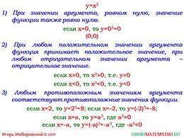 """Презентация """"Функция y=x^3. Степенная функция с нечетным показателем"""" слайд 2"""