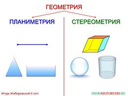 "Презентация ""Геометрия"" слайд 8"