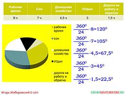 """Презентация """"Графическое представление статистических данных"""" слайд 2"""