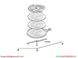 "Презентация ""Измерение углов на местности"" слайд 3"