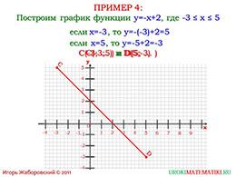 """Презентация """"Линейная функция и ее график"""" слайд 13"""