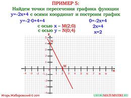 """Презентация """"Линейная функция и ее график"""" слайд 16"""