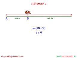 """Презентация """"Линейная функция и ее график"""" слайд 3"""