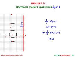 """Презентация """"Линейное уравнение с двумя переменными и его график"""" слайд 11"""