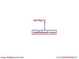 """Презентация """"Линейное уравнение с двумя переменными и его график"""" слайд 5"""