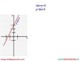 """Презентация """"Линейное уравнение с двумя переменными и его график"""" слайд 6"""