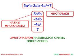 """Презентация """"Многочлен. Вычисление значений многочленов"""" слайд 2"""