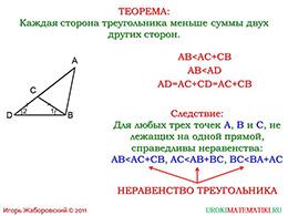 "Презентация ""Неравенство треугольника"" слайд 2"