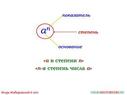 """Презентация """"Определение степени с натуральным показателем"""" слайд 5"""