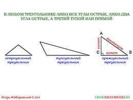 """Презентация """"Остроугольный, прямоугольный и тупоугольный треугольники"""" слайд 2"""