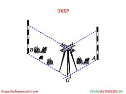 """Презентация """"Построение прямых углов на местности"""" слайд 2"""