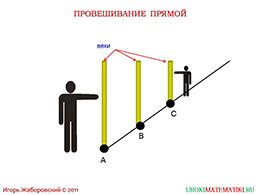 """Презентация """"Провешивание прямой на местности"""" слайд 3"""
