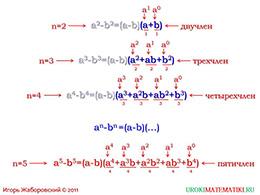 """Презентация """"Разложение на множители разности n-х степеней"""" слайд 3"""