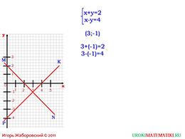 """Презентация """"Система линейных уравнений. Графическое решение системы"""" слайд 4"""