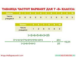 """Презентация """"Статистические характеристики"""" слайд 6"""