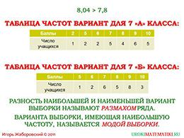 """Презентация """"Статистические характеристики"""" слайд 7"""