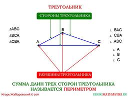 "Презентация ""Треугольник"" слайд 2"