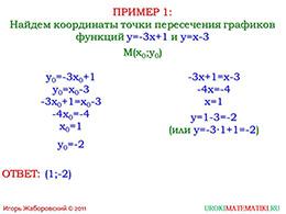 """Презентация """"Взаимное расположение графиков линейных функций"""" слайд 10"""