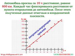 """Презентация """"Взаимное расположение графиков линейных функций"""" слайд 11"""