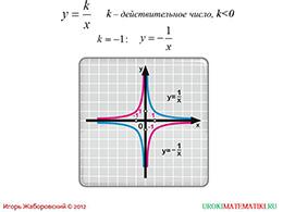 "Презентация ""Функция y=k/x и ее график"" слайд 10"