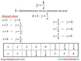 "Презентация ""Функция y=k/x и ее график"" слайд 2"