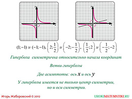 "Презентация ""Функция y=k/x и ее график"" слайд 6"