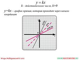 "Презентация ""Функция y=kx^2"" слайд 4"
