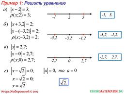 """Презентация """"Геометрический смысл модуля действительного числа"""" слайд 3"""