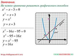 """Презентация """"Графическое решение квадратных уравнений"""" слайд 9"""