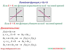 "Презентация ""Исследование функции на монотонность"" слайд 4"
